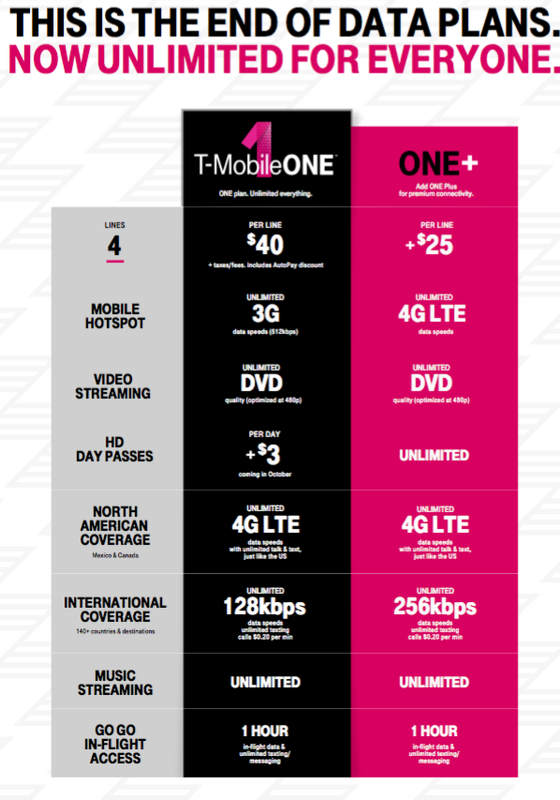 Review of T-Mobile ONE Unlimited 55+ Plan [Spoiler, it's a Great Deal]