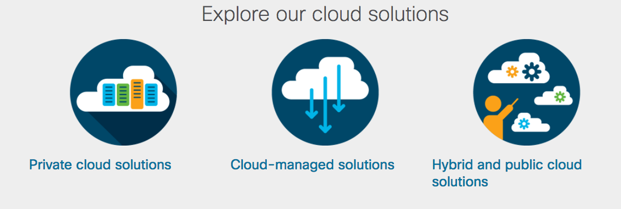 Cloud solutions Picture
